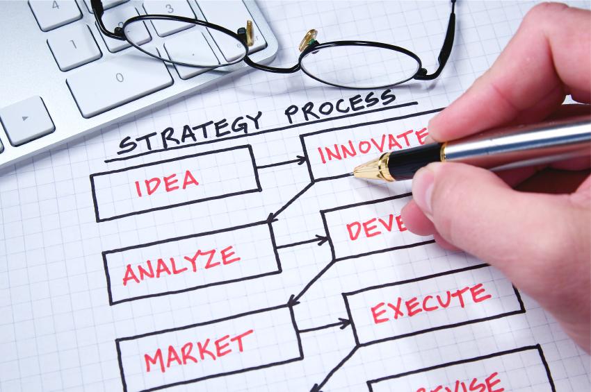 Cómo crear tus primeras campañas para un producto