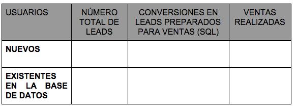 roi_lead_nurturing_2