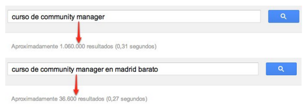 google long tail competencia