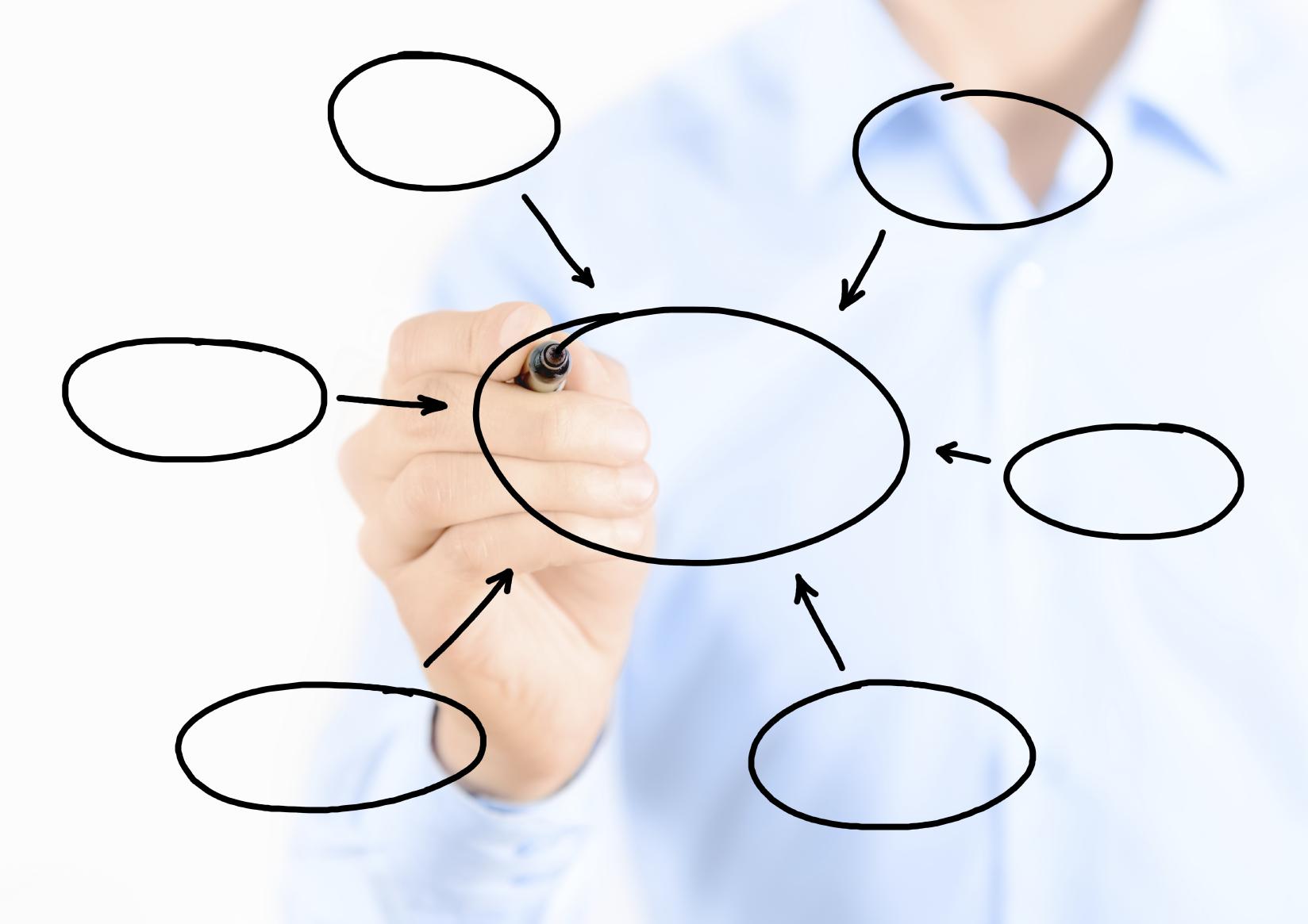 workflows para mejorar el engagement
