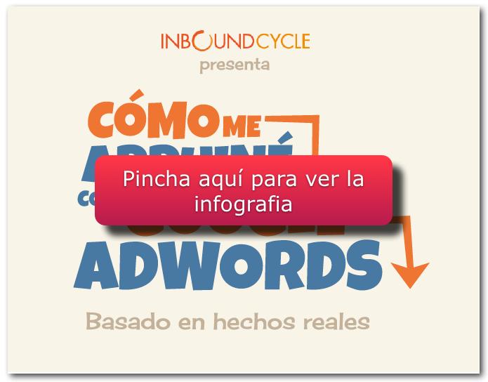 infografia sobre google adwords