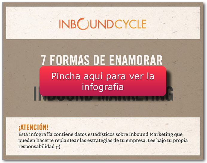 infografia sobre inbound marketing
