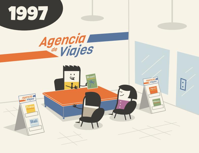 marketing para agencias de viajes
