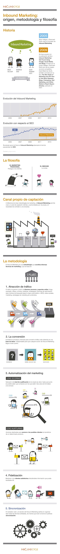 INFOGRAFIA-Que_es_el_inbound_marketing_