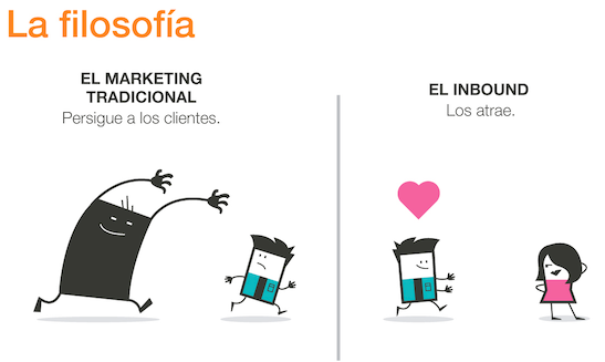 filosofia del inbound marketing