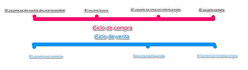 Captura de pantalla 2013 01 30 a la(s) 18.33.46