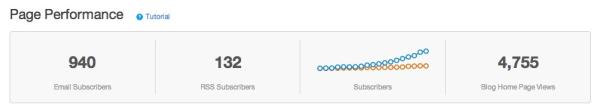 blog analitics resized 600