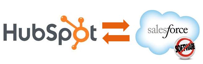 Integración de Hubspot con CRMs