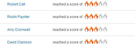lead scoring infusionsoft
