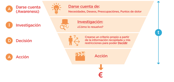 ciclo-de-compra-firma-abogados-resized-600
