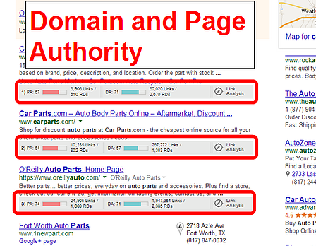 domain and page authority