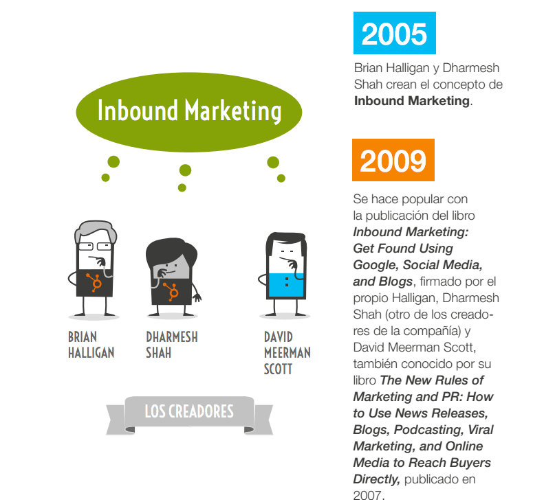 historia-inbound-marketing.png