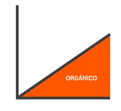 Inbound marketing ventajas1
