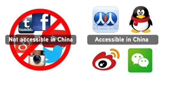 Plan de marketing internacional redes sociales en China