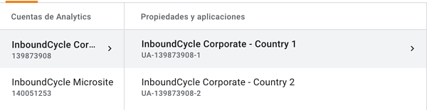 configurar google analytics para multisites 3