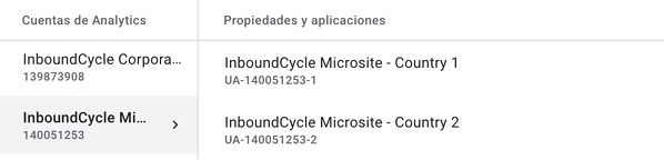 configurar google analytics para multisites 4