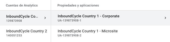 configurar google analytics para multisites 7
