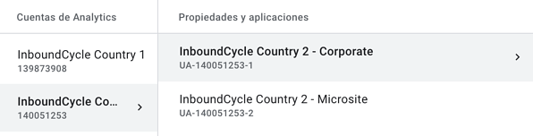 configurar google analytics para multisites 8