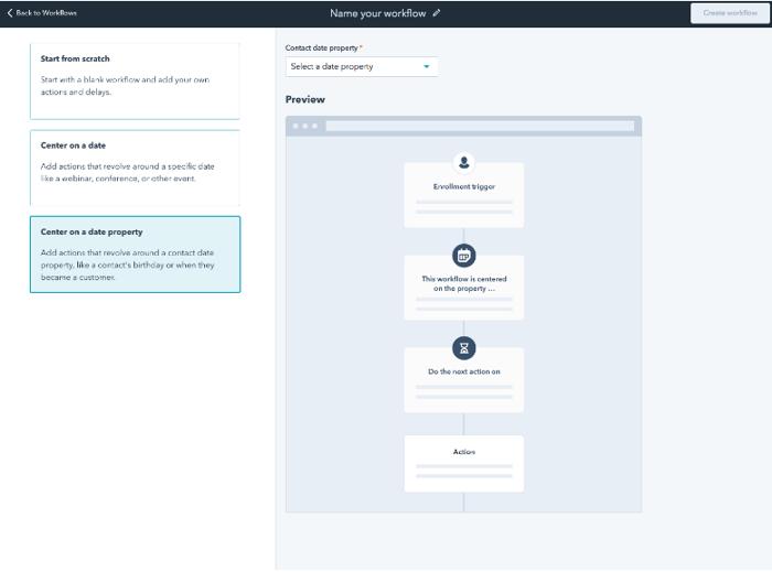 crear workflow en hubspot