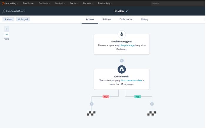 ejemplo workflow hubspot