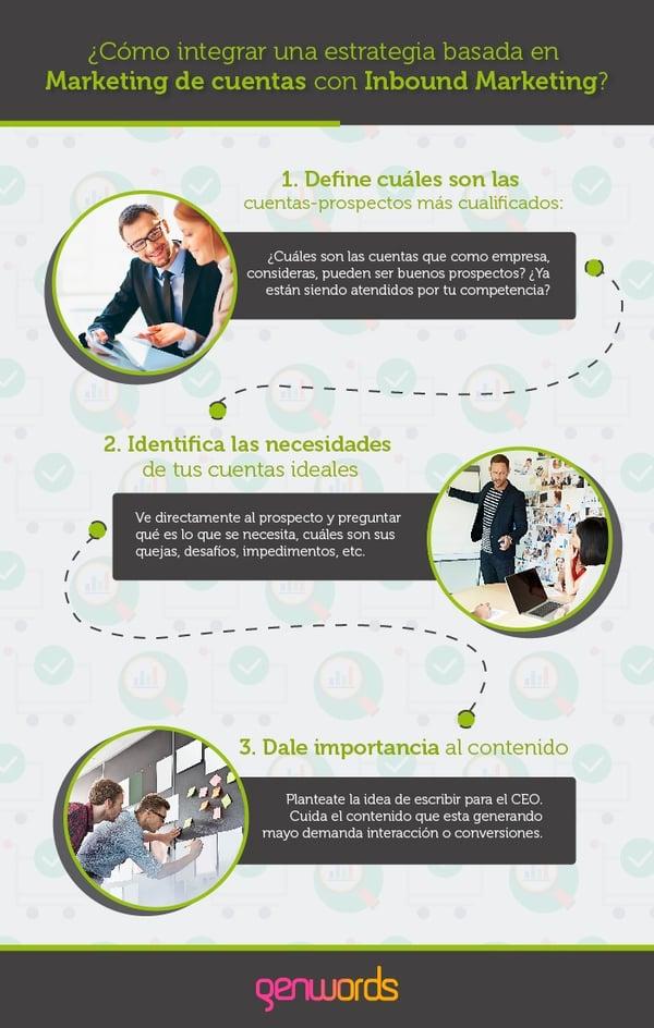 integracion-inbound-marketing-account-based-marketing