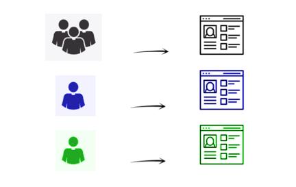marketing-personalizado-smart-content-1