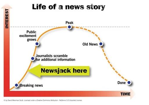 newsjacking2.jpg