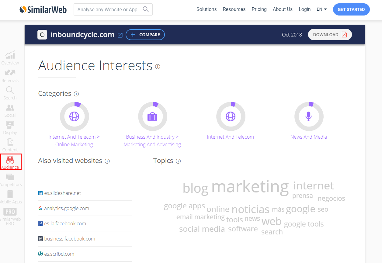 similar-web-audiencie-interests