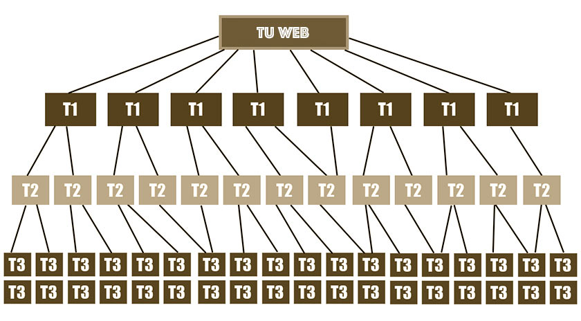 tier link building