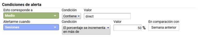 alertas-analytics-subida-trafico-directo.png