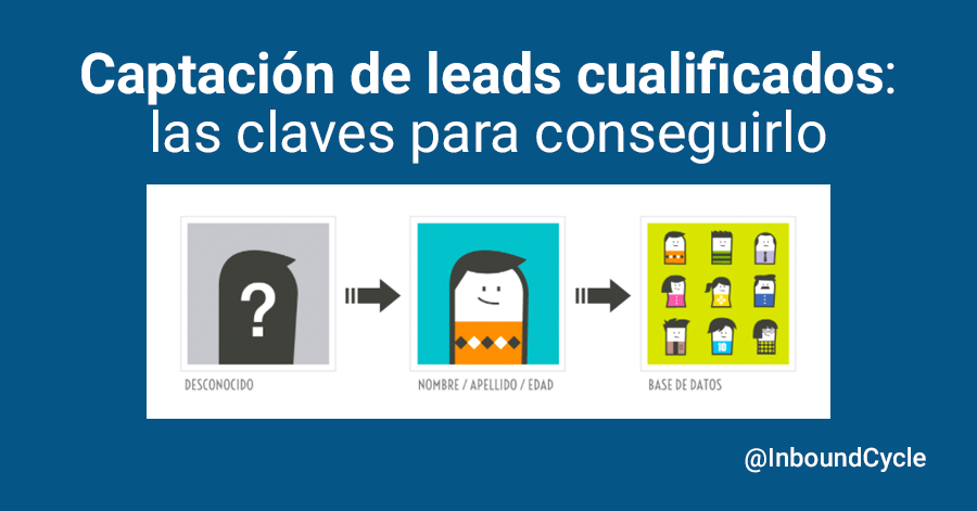 como captar leads cualificados