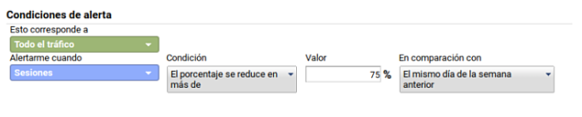 configuracion alertas google analytics 4.png