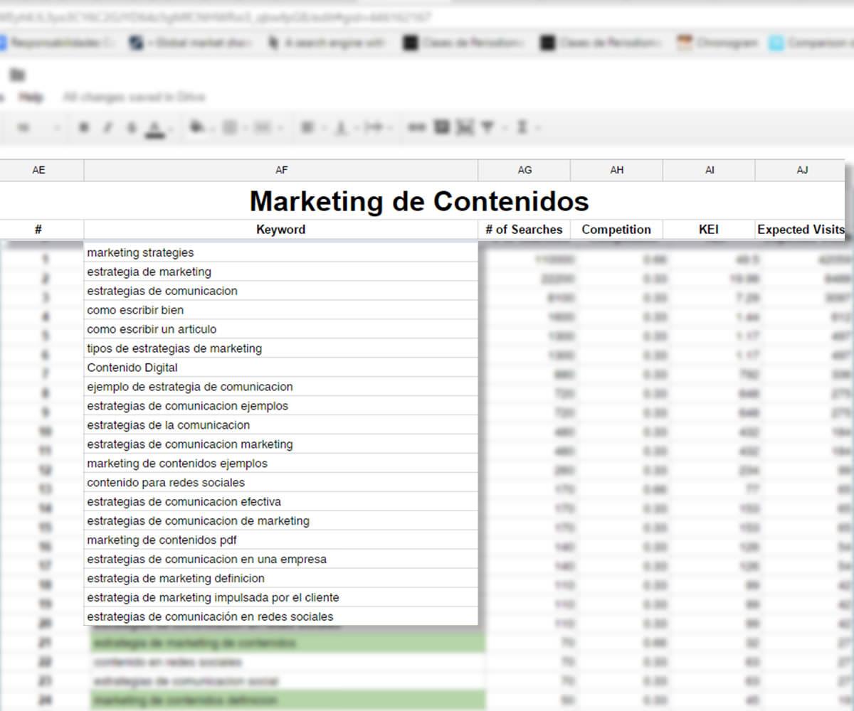 estrategia de keywords en marketing de contenidos
