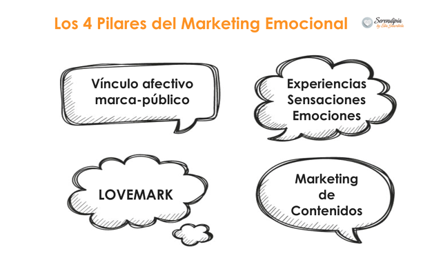 4 pilares marketing emocional