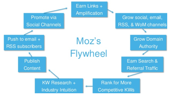 flywell-moz-1.png