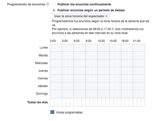 metricas facebook ads 7
