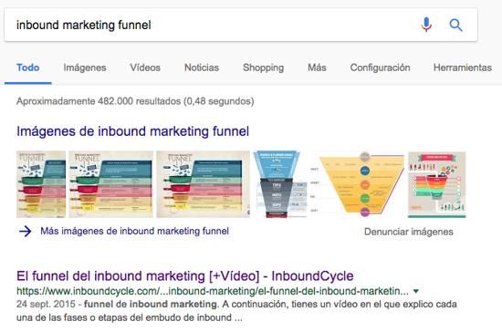 posicionamiento keyword inbound marketing funnel