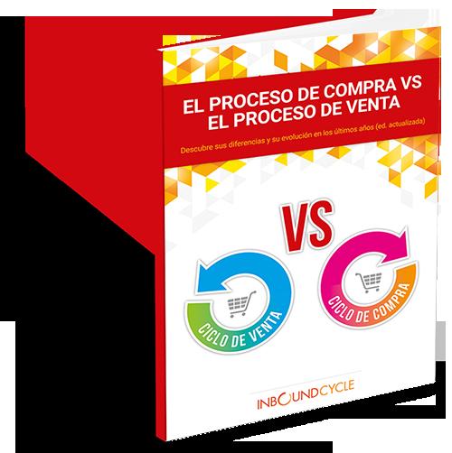 Portada guía Ciclo de Venta vs Ciclo de Compra