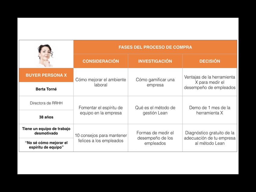 ICC – Portada – PlantillaContenidos – Flat (1)