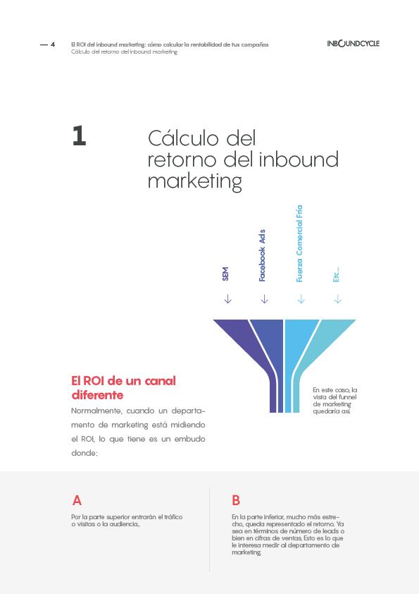 P4 - El ROI del inbound marketing
