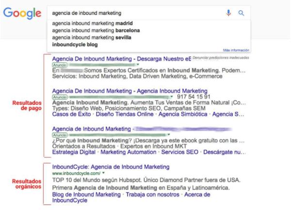anuncios adwords para captar trafico web