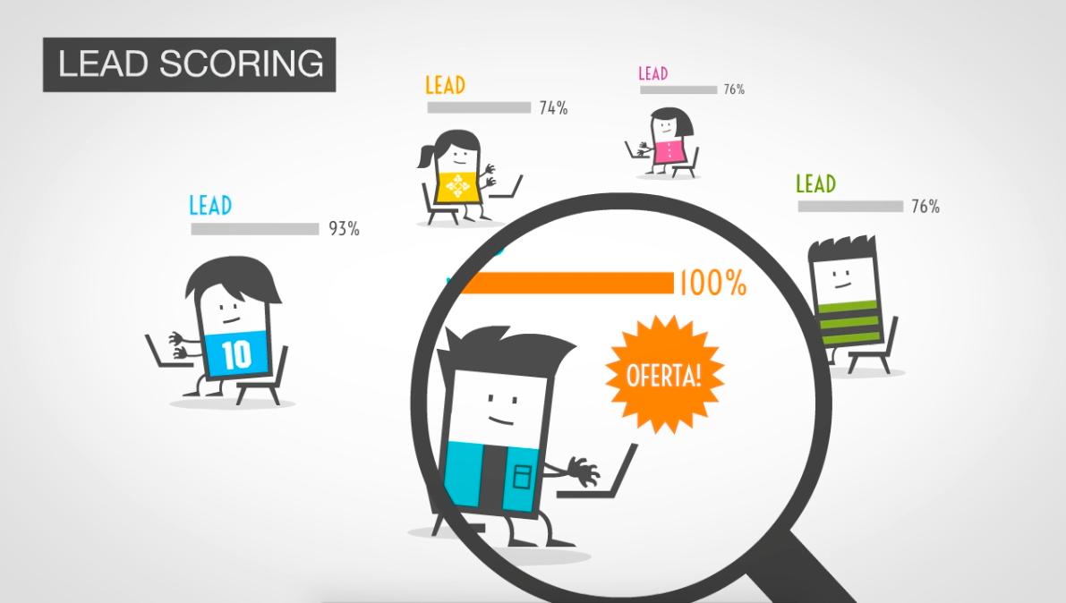 lead scoring marketing automation
