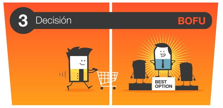 Proceso de compra - Decisión