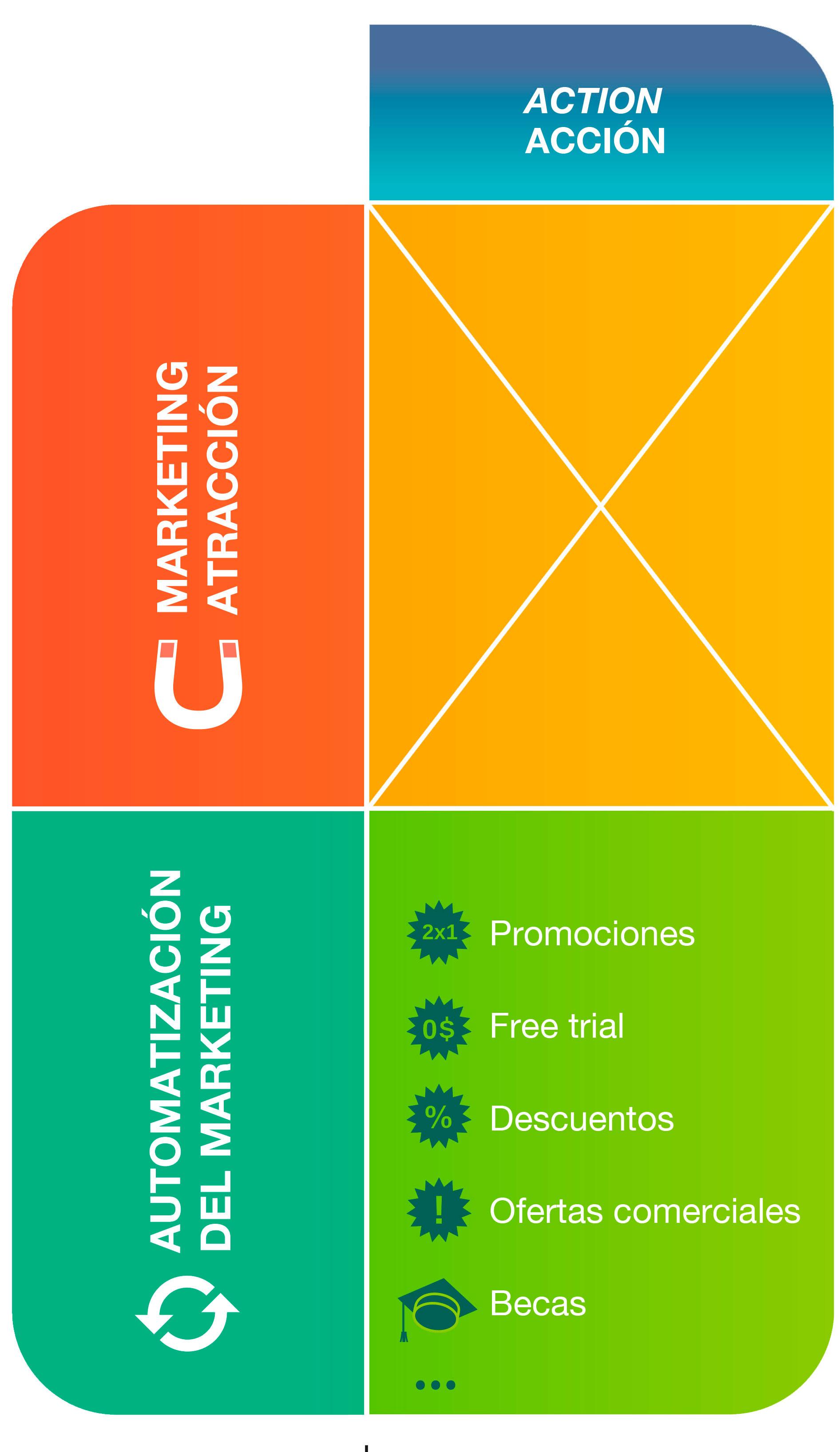 contenidos-fase-accion