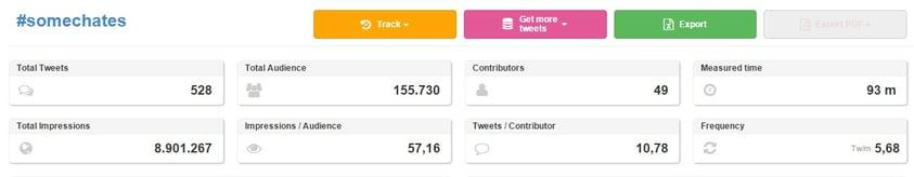 datos-twitter-chat-hubspot