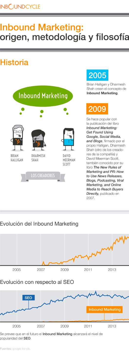 INFOGRAFIA-Que_es_el_inbound_marketing_.png