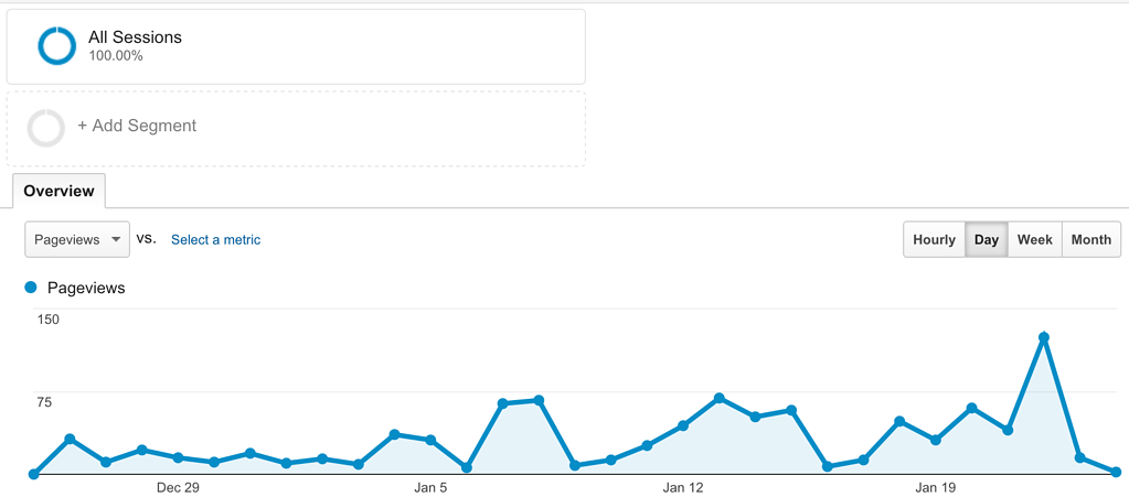 Como añadir un segmento en Google Analytics