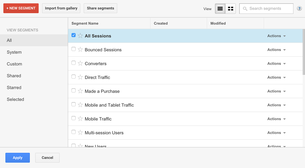 Listado de segmentos disponibles en Google Analytics