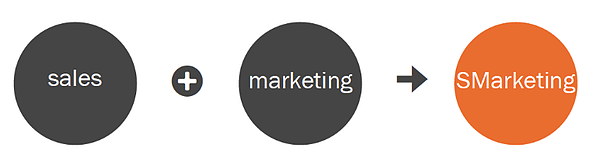 smarketing marketing y ventas