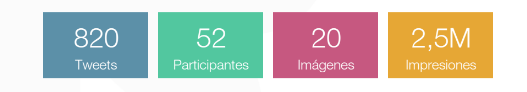 resultados-twitter-chat.png